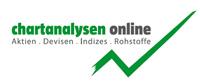 Chartanalysen von Indizes, Aktien, Rohstoffe, Devisen